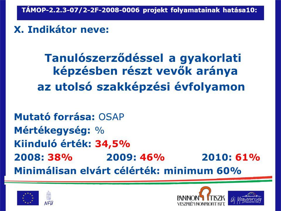 TÁMOP-2.2.3-07/2-2F-2008-0006 projekt folyamatainak hatása10: X.