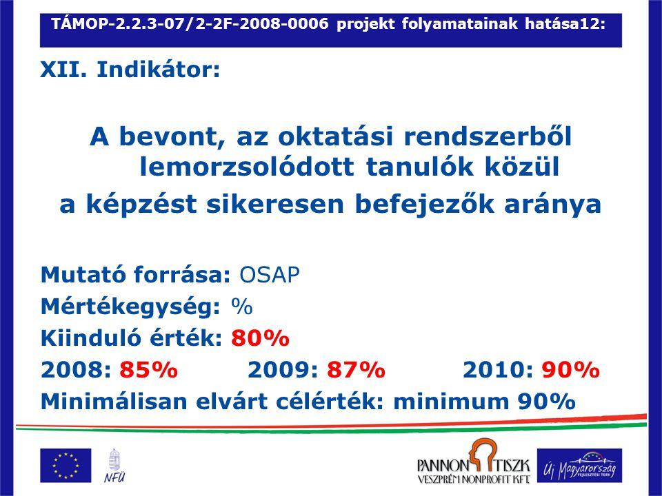 TÁMOP-2.2.3-07/2-2F-2008-0006 projekt folyamatainak hatása12: XII.