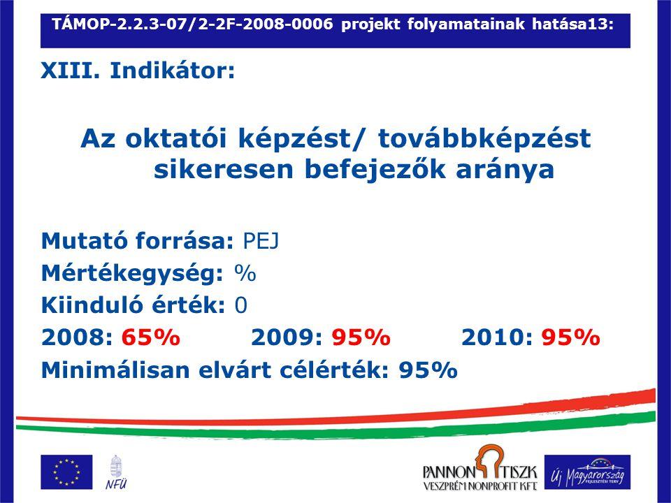 TÁMOP-2.2.3-07/2-2F-2008-0006 projekt folyamatainak hatása13: XIII.