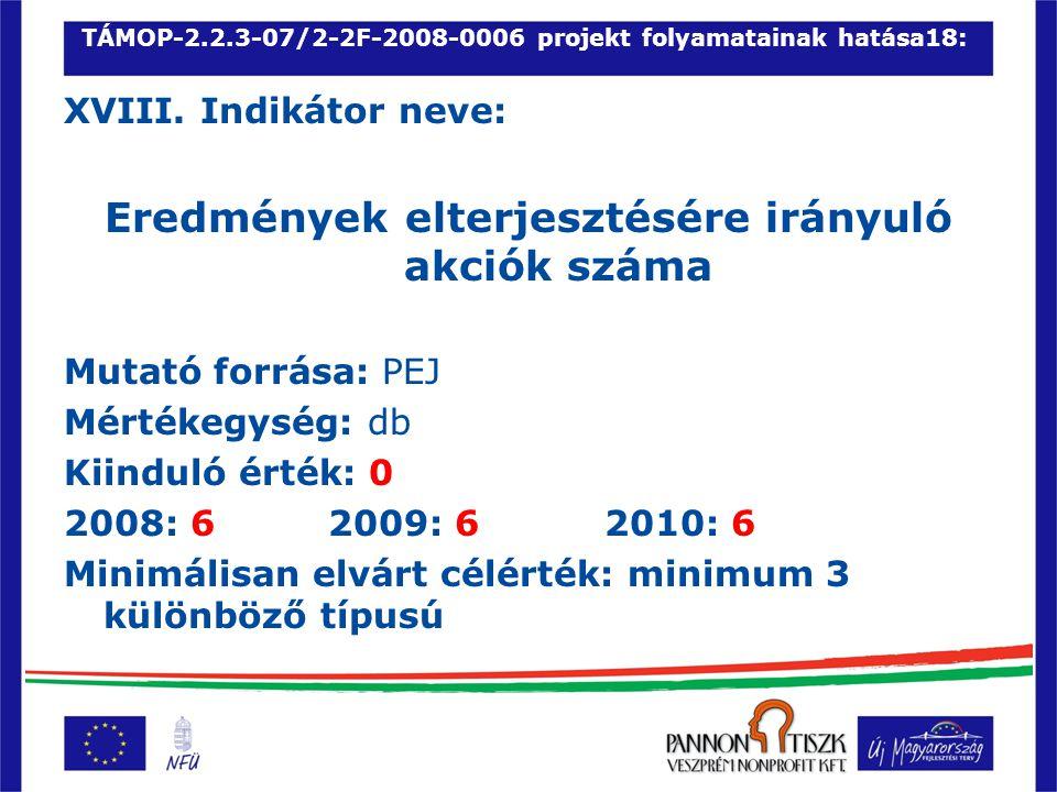 TÁMOP-2.2.3-07/2-2F-2008-0006 projekt folyamatainak hatása18: XVIII.
