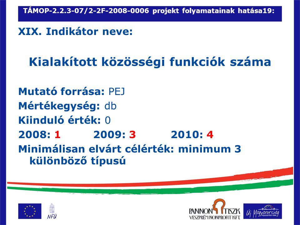TÁMOP-2.2.3-07/2-2F-2008-0006 projekt folyamatainak hatása19: XIX.