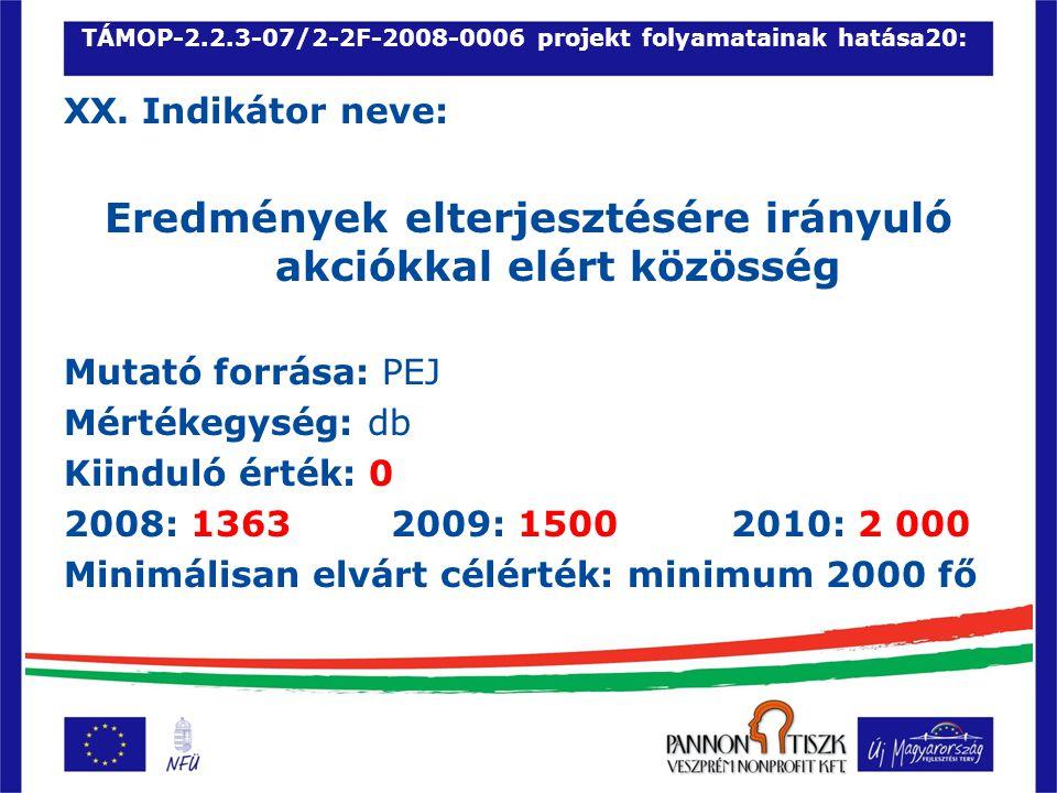 TÁMOP-2.2.3-07/2-2F-2008-0006 projekt folyamatainak hatása20: XX.