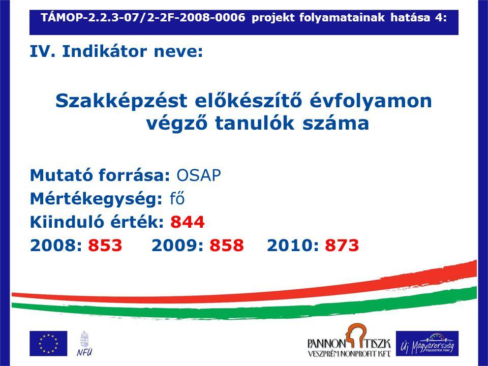 TÁMOP-2.2.3-07/2-2F-2008-0006 projekt folyamatainak hatása 4: IV.