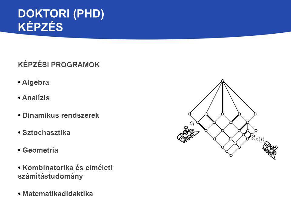 DOKTORI (PHD) KÉPZÉS KÉPZÉSI PROGRAMOK Algebra Analízis Dinamikus rendszerek Sztochasztika Geometria Kombinatorika és elméleti számítástudomány Matematikadidaktika