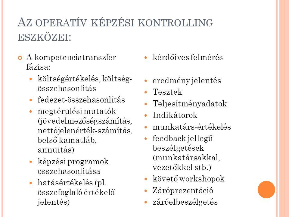 A Z OPERATÍV KÉPZÉSI KONTROLLING ESZKÖZEI : A kompetenciatranszfer fázisa: költségértékelés, költség- összehasonlítás fedezet-összehasonlítás megtérülési mutatók (jövedelmezőségszámítás, nettójelenérték-számítás, belső kamatláb, annuitás) képzési programok összehasonlítása hatásértékelés (pl.