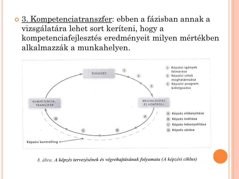 3. Kompetenciatranszfer: ebben a fázisban annak a vizsgálatára lehet sort keríteni, hogy a kompetenciafejlesztés eredményeit milyen mértékben alkalmaz