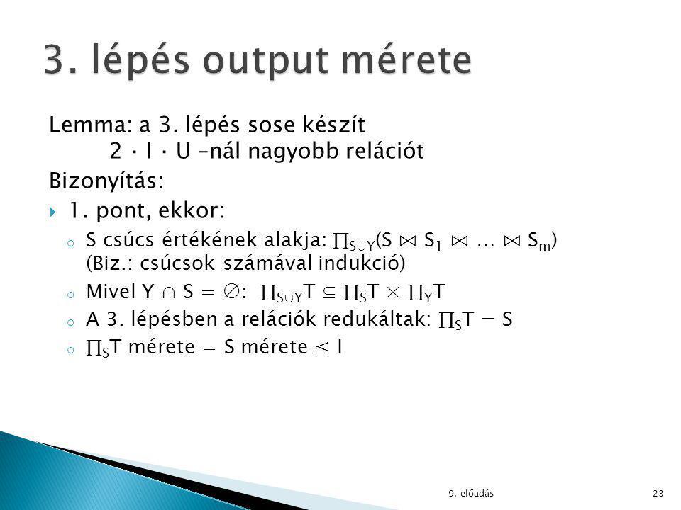 Lemma: a 3. lépés sose készít 2 ⋅ I ⋅ U –nál nagyobb relációt Bizonyítás:  1.