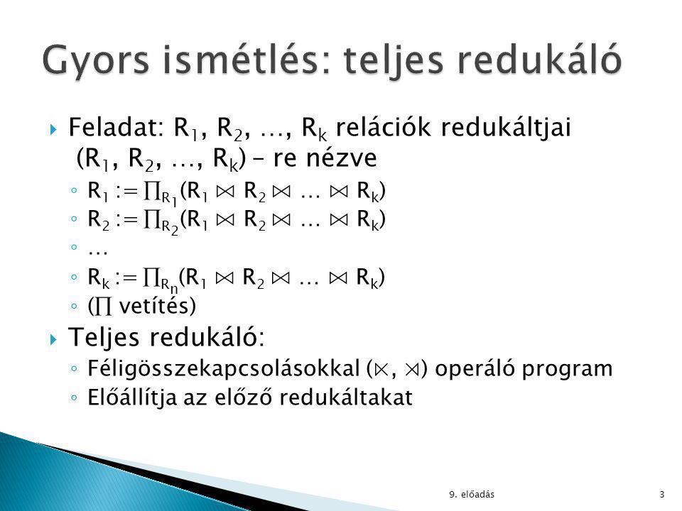  Feladat: R 1, R 2, …, R k relációk redukáltjai (R 1, R 2, …, R k ) – re nézve ◦ R 1 :=  R 1 (R 1 ⋈ R 2 ⋈ … ⋈ R k ) ◦ R 2 :=  R 2 (R 1 ⋈ R 2 ⋈ … ⋈ R k ) ◦ … ◦ R k :=  R n (R 1 ⋈ R 2 ⋈ … ⋈ R k ) ◦ (  vetítés)  Teljes redukáló: ◦ Féligösszekapcsolásokkal (⋉, ⋊) operáló program ◦ Előállítja az előző redukáltakat 9.