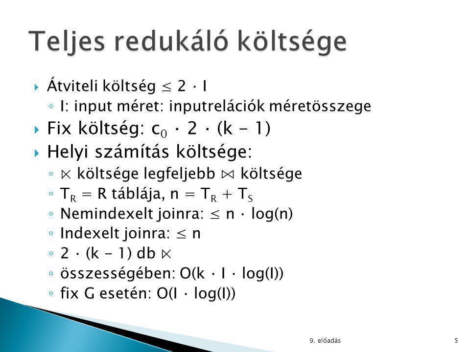  Átviteli költség ≤ 2 ⋅ I ◦ I: input méret: inputrelációk méretösszege  Fix költség: c 0 ⋅ 2 ⋅ (k - 1)  Helyi számítás költsége: ◦ ⋉ költsége legfeljebb ⋈ költsége ◦ T R = R táblája, n = T R + T S ◦ Nemindexelt joinra: ≤ n ⋅ log(n) ◦ Indexelt joinra: ≤ n ◦ 2 ⋅ (k - 1) db ⋉ ◦ összességében: O(k ⋅ I ⋅ log(I)) ◦ fix G esetén: O(I ⋅ log(I)) 9.