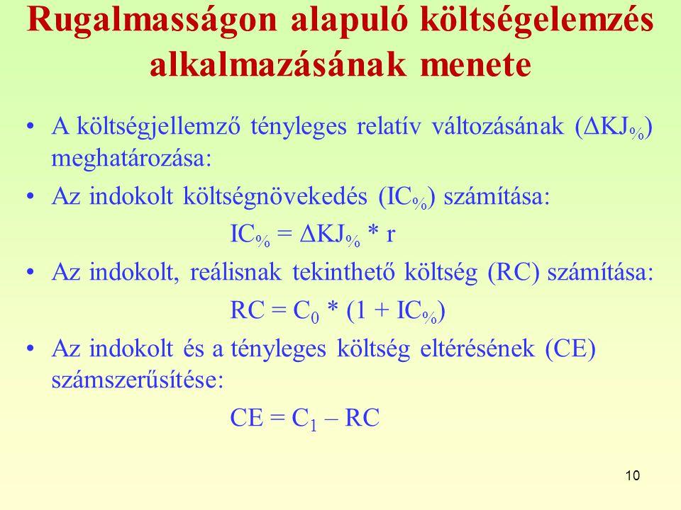 Rugalmasságon alapuló költségelemzés alkalmazásának menete A költségjellemző tényleges relatív változásának (ΔKJ % ) meghatározása: Az indokolt költségnövekedés (IC % ) számítása: IC % = ΔKJ % * r Az indokolt, reálisnak tekinthető költség (RC) számítása: RC = C 0 * (1 + IC % ) Az indokolt és a tényleges költség eltérésének (CE) számszerűsítése: CE = C 1 – RC 10
