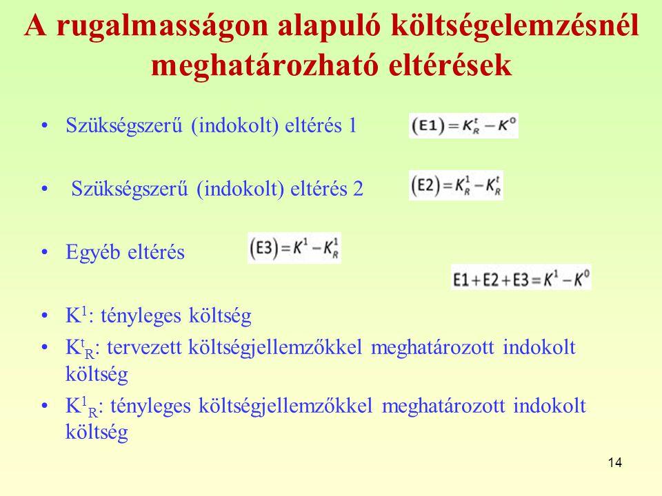 A rugalmasságon alapuló költségelemzésnél meghatározható eltérések Szükségszerű (indokolt) eltérés 1 Szükségszerű (indokolt) eltérés 2 Egyéb eltérés K