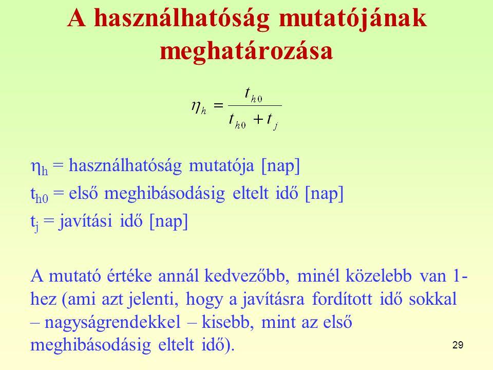 A használhatóság mutatójának meghatározása  h = használhatóság mutatója [nap] t h0 = első meghibásodásig eltelt idő [nap] t j = javítási idő [nap] A mutató értéke annál kedvezőbb, minél közelebb van 1- hez (ami azt jelenti, hogy a javításra fordított idő sokkal – nagyságrendekkel – kisebb, mint az első meghibásodásig eltelt idő).