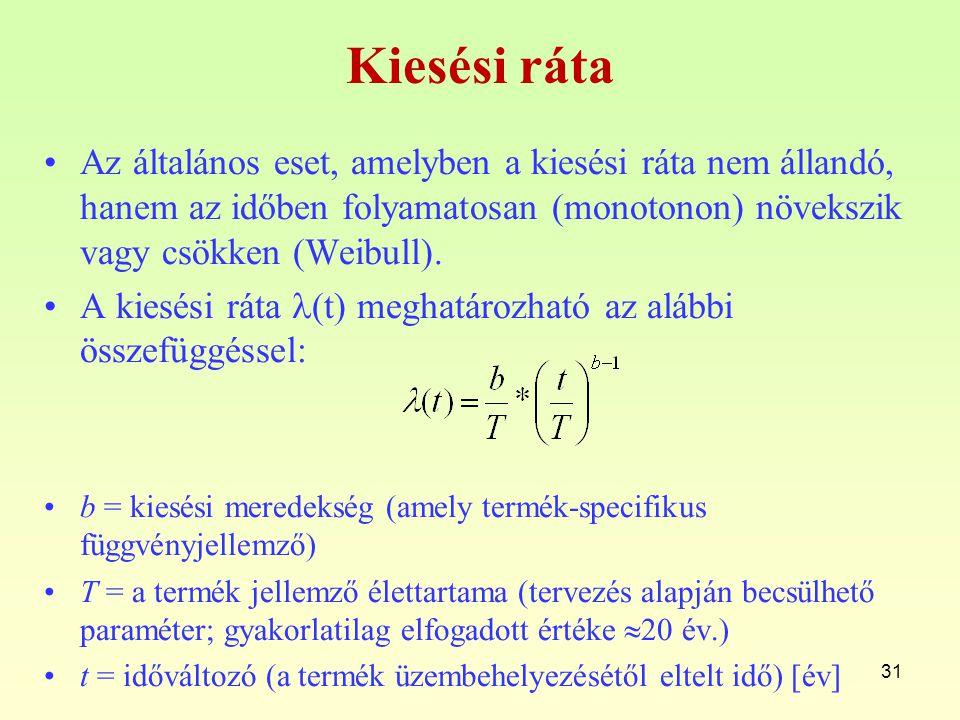 Kiesési ráta Az általános eset, amelyben a kiesési ráta nem állandó, hanem az időben folyamatosan (monotonon) növekszik vagy csökken (Weibull).