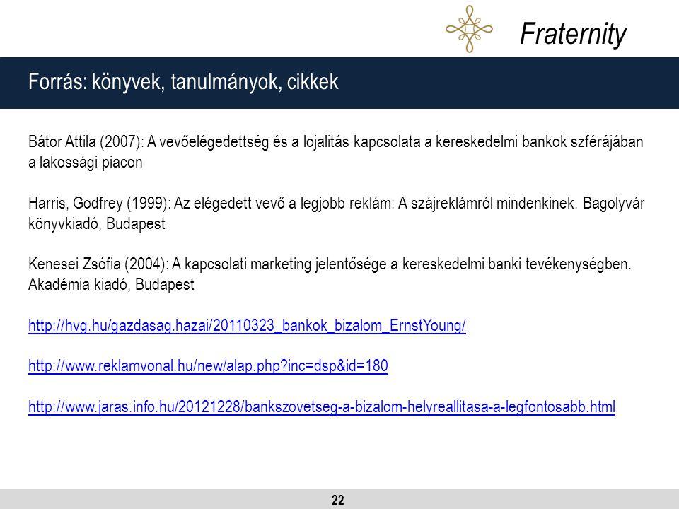 22 Forrás: könyvek, tanulmányok, cikkek Fraternity Bátor Attila (2007): A vevőelégedettség és a lojalitás kapcsolata a kereskedelmi bankok szférájában a lakossági piacon Harris, Godfrey (1999): Az elégedett vevő a legjobb reklám: A szájreklámról mindenkinek.