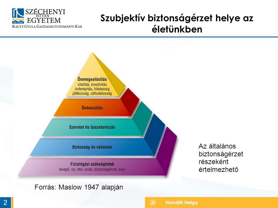 Horváth Helga Szubjektív biztonságérzet helye az életünkben 2 Az általános biztonságérzet részeként értelmezhető Forrás: Maslow 1947 alapján