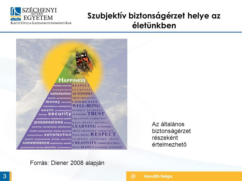 Horváth Helga Szubjektív biztonságérzet helye az életünkben 3 Az általános biztonságérzet részeként értelmezhető Forrás: Diener 2008 alapján