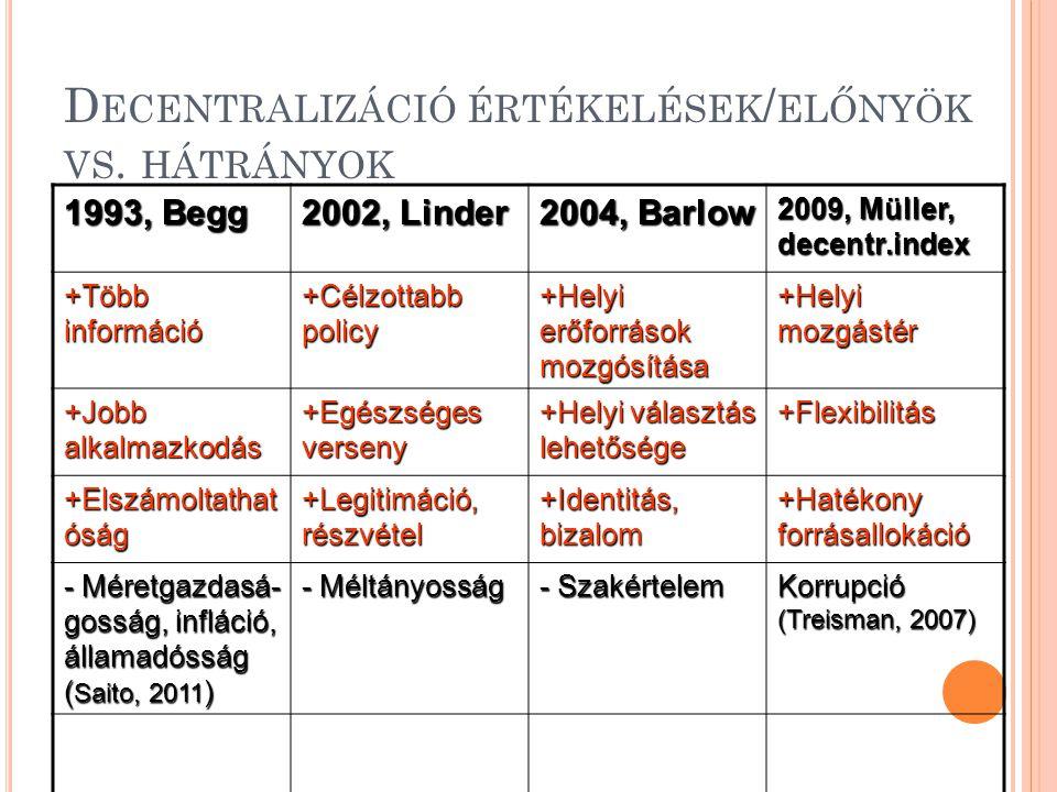 D ECENTRALIZÁCIÓ ÉRTÉKELÉSEK / ELŐNYÖK VS.