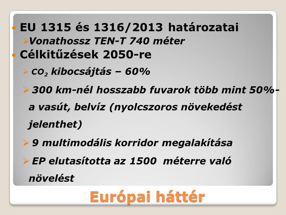 Európai háttér EU 1315 és 1316/2013 határozatai  Vonathossz TEN-T 740 méter Célkitűzések 2050-re  CO 2 kibocsájtás – 60%  300 km-nél hosszabb fuvar