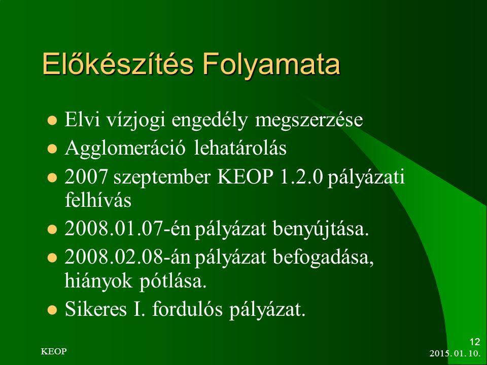 Előkészítés Folyamata Elvi vízjogi engedély megszerzése Agglomeráció lehatárolás 2007 szeptember KEOP 1.2.0 pályázati felhívás 2008.01.07-én pályázat