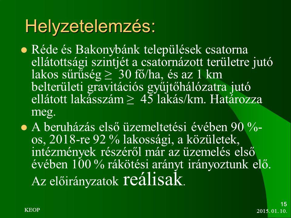 Helyzetelemzés: Réde és Bakonybánk települések csatorna ellátottsági szintjét a csatornázott területre jutó lakos sűrűség ≥ 30 fő/ha, és az 1 km belte