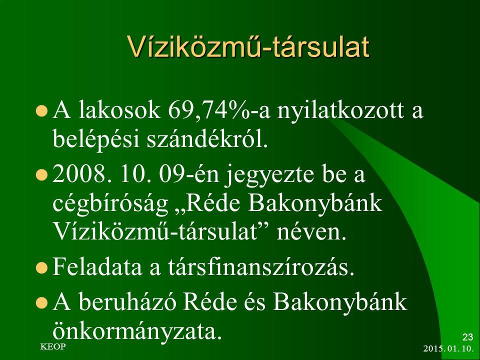 """Víziközmű-társulat A lakosok 69,74%-a nyilatkozott a belépési szándékról. 2008. 10. 09-én jegyezte be a cégbíróság """"Réde Bakonybánk Víziközmű-társulat"""