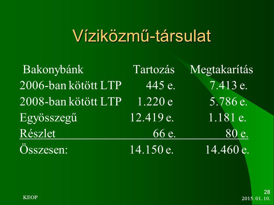 Víziközmű-társulat Bakonybánk Tartozás Megtakarítás 2006-ban kötött LTP 445 e. 7.413 e. 2008-ban kötött LTP 1.220 e 5.786 e. Egyösszegű 12.419 e. 1.18