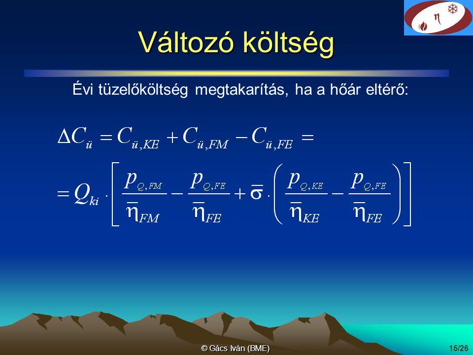 © Gács Iván (BME)15/26 Változó költség Évi tüzelőköltség megtakarítás, ha a hőár eltérő: