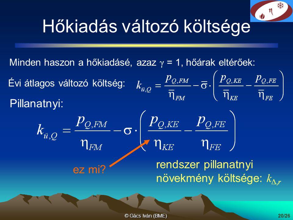 © Gács Iván (BME)20/26 Hőkiadás változó költsége Évi átlagos változó költség: Pillanatnyi: Minden haszon a hőkiadásé, azaz γ = 1, hőárak eltérőek: ez