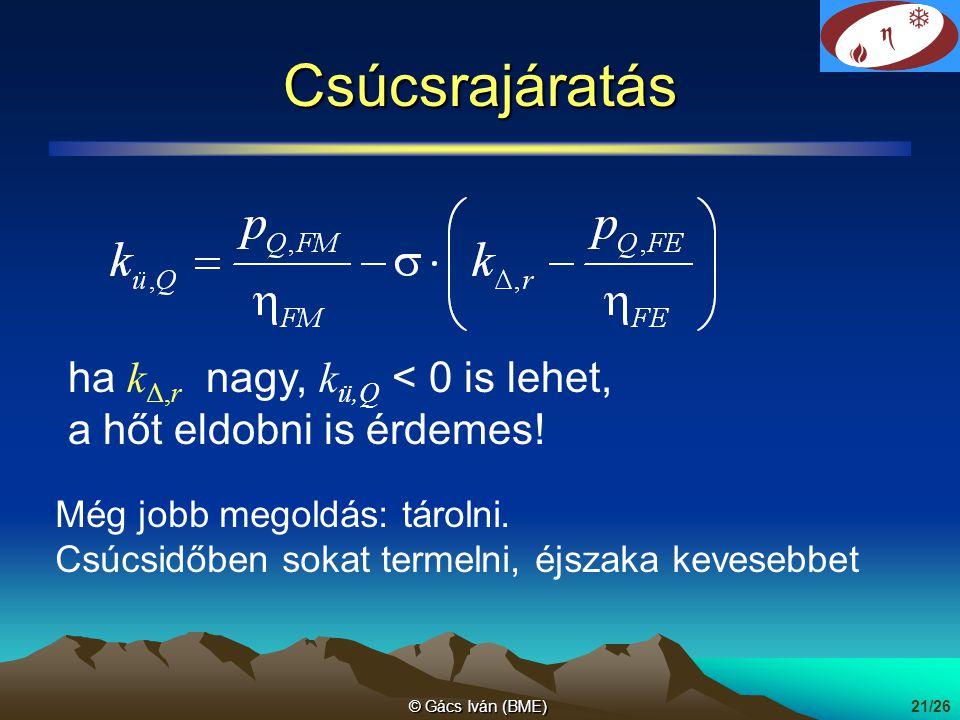 © Gács Iván (BME)21/26 Csúcsrajáratás ha k Δ,r nagy, k ü,Q < 0 is lehet, a hőt eldobni is érdemes! Még jobb megoldás: tárolni. Csúcsidőben sokat terme