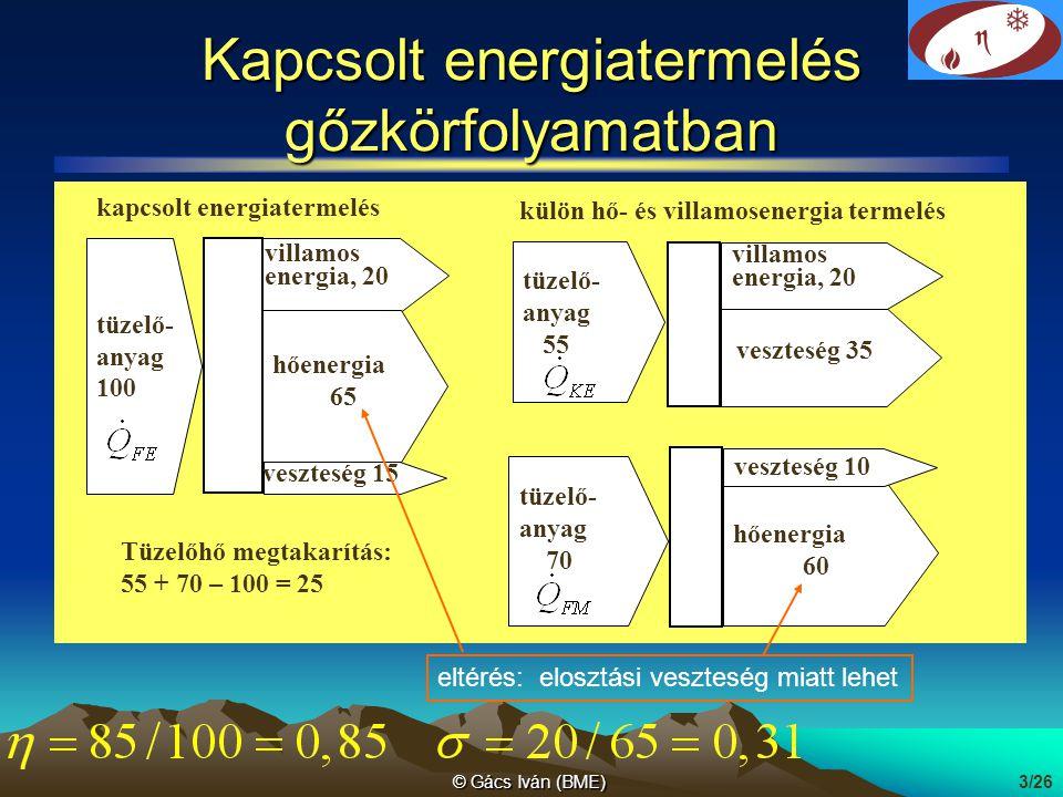 © Gács Iván (BME)3/26 Kapcsolt energiatermelés gőzkörfolyamatban tüzelő- anyag 100 villamos energia, 20 hőenergia 65 villamos energia, 20 hőenergia 60