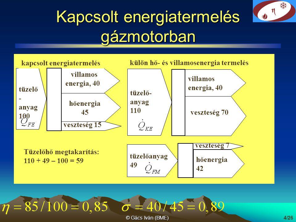 © Gács Iván (BME)4/26 Kapcsolt energiatermelés gázmotorban tüzelő - anyag 100 villamos energia, 40 villamos energia, 40 tüzelő- anyag 110 kapcsolt ene