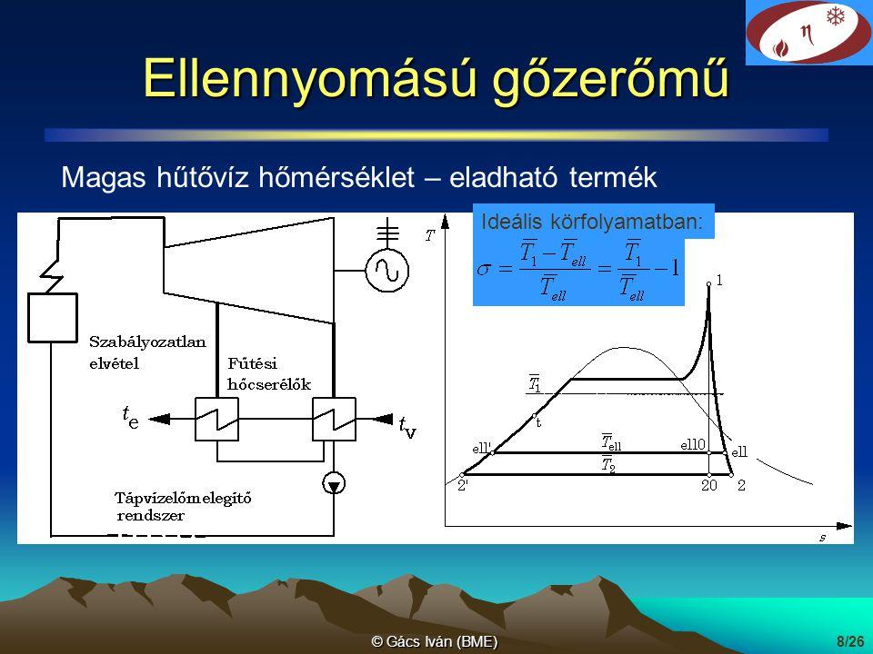 © Gács Iván (BME)9/26 Elvételes-kondenzációs blokk Ellennyomású és kondenzációs körfolyamat egy berendezésben szuperponálva.