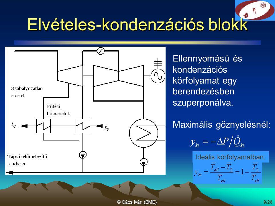 © Gács Iván (BME)9/26 Elvételes-kondenzációs blokk Ellennyomású és kondenzációs körfolyamat egy berendezésben szuperponálva. Maximális gőznyelésnél: I