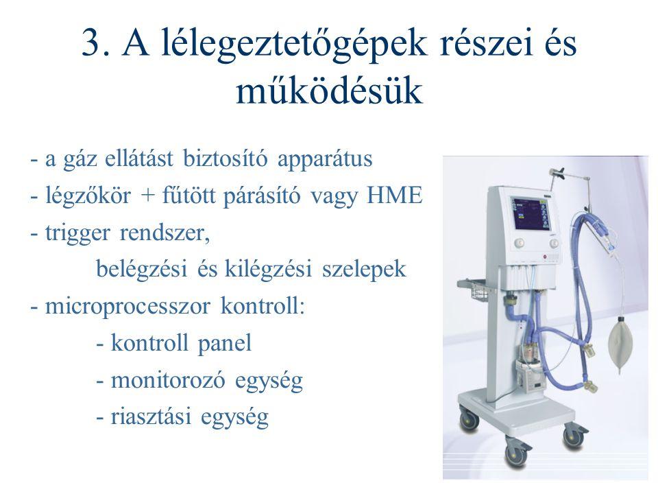 3. A lélegeztetőgépek részei és működésük - a gáz ellátást biztosító apparátus - légzőkör + fűtött párásító vagy HME - trigger rendszer, belégzési és