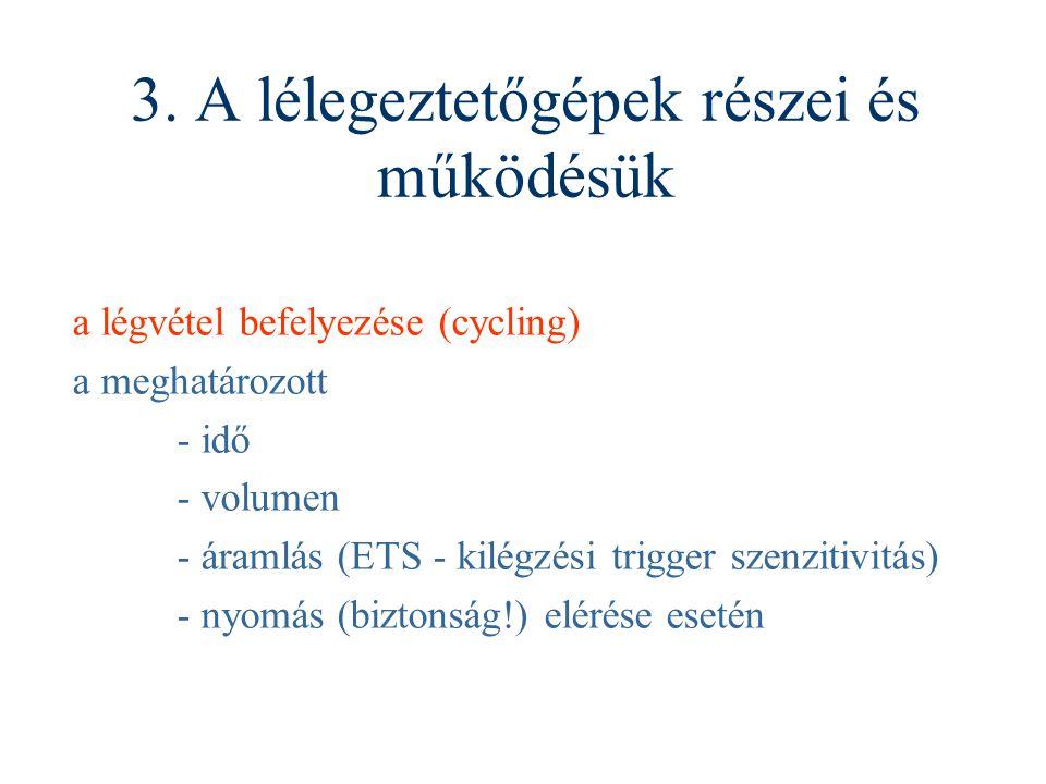 3. A lélegeztetőgépek részei és működésük a légvétel befelyezése (cycling) a meghatározott - idő - volumen - áramlás (ETS - kilégzési trigger szenziti