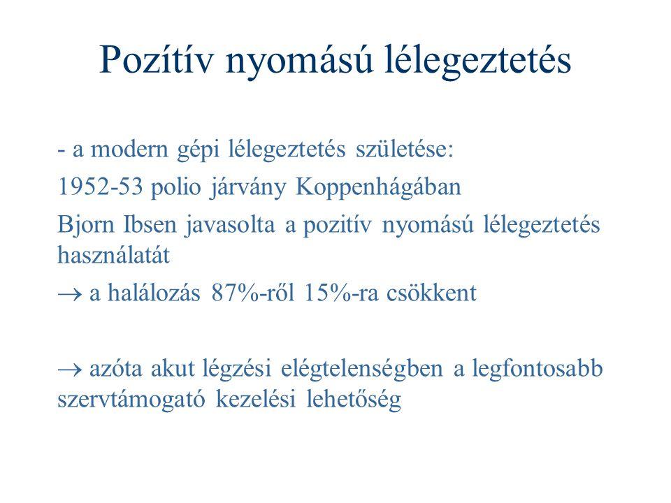 Pozítív nyomású lélegeztetés - a modern gépi lélegeztetés születése: 1952-53 polio járvány Koppenhágában Bjorn Ibsen javasolta a pozitív nyomású léleg