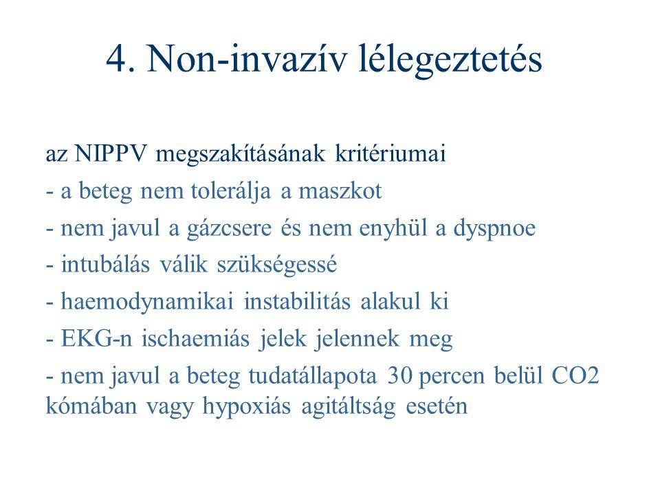 4. Non-invazív lélegeztetés az NIPPV megszakításának kritériumai - a beteg nem tolerálja a maszkot - nem javul a gázcsere és nem enyhül a dyspnoe - in