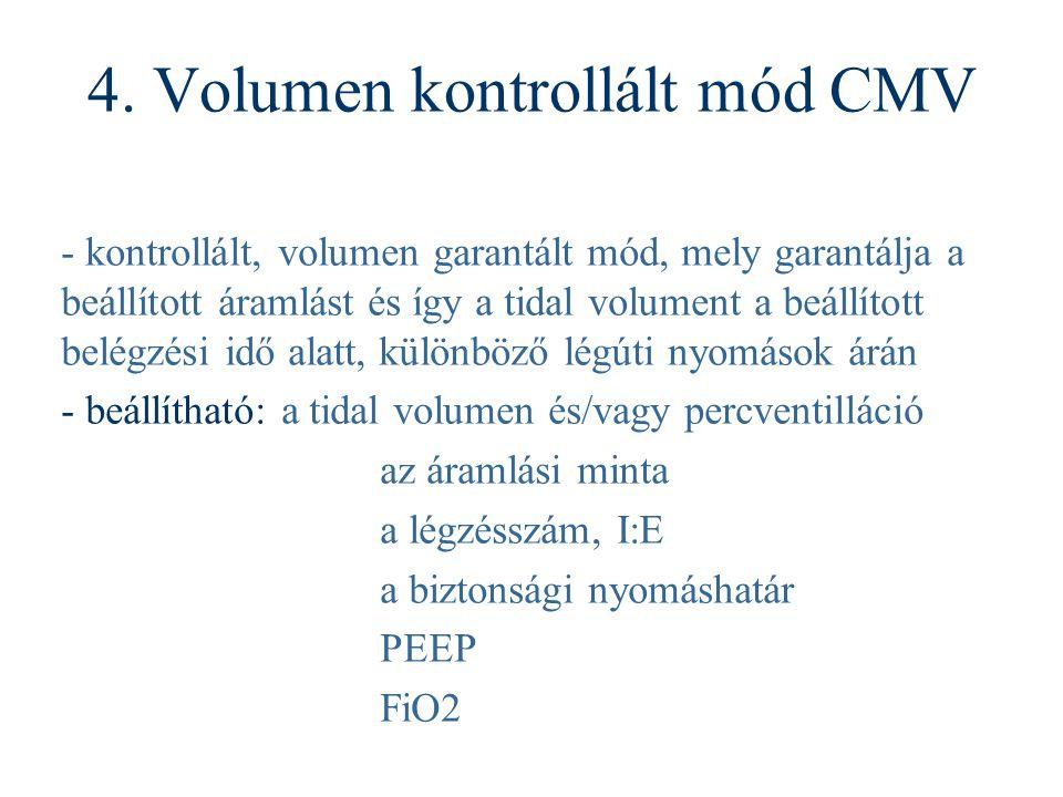 4. Volumen kontrollált mód CMV - kontrollált, volumen garantált mód, mely garantálja a beállított áramlást és így a tidal volument a beállított belégz