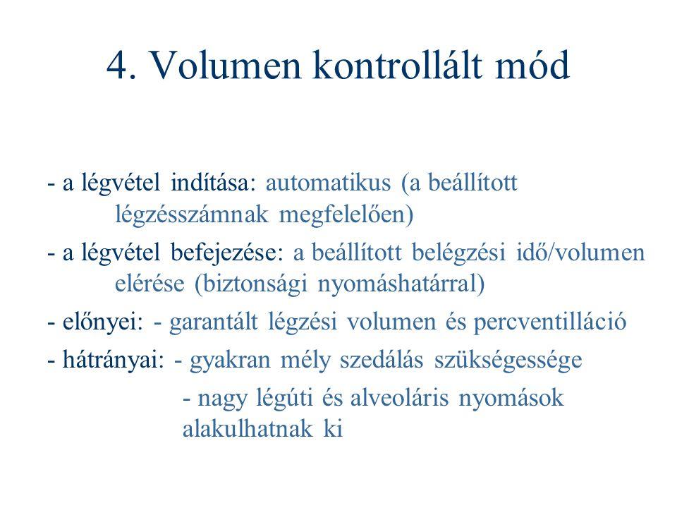 4. Volumen kontrollált mód - a légvétel indítása: automatikus (a beállított légzésszámnak megfelelően) - a légvétel befejezése: a beállított belégzési
