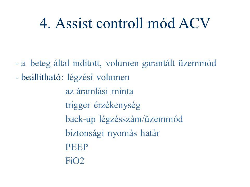 4. Assist controll mód ACV - a beteg által indított, volumen garantált üzemmód - beállítható: légzési volumen az áramlási minta trigger érzékenység ba