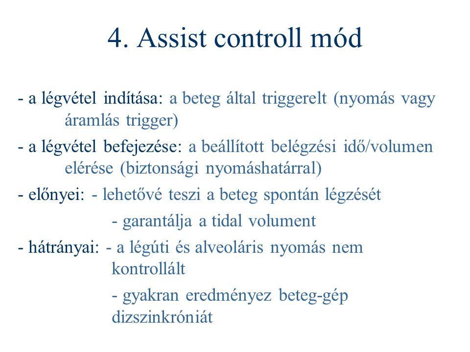 4. Assist controll mód - a légvétel indítása: a beteg által triggerelt (nyomás vagy áramlás trigger) - a légvétel befejezése: a beállított belégzési i