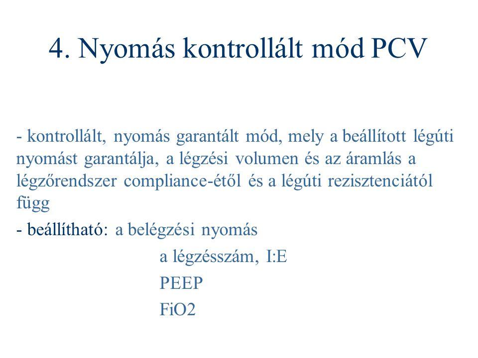 4. Nyomás kontrollált mód PCV - kontrollált, nyomás garantált mód, mely a beállított légúti nyomást garantálja, a légzési volumen és az áramlás a légz