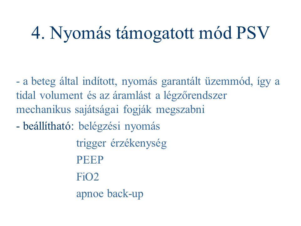 4. Nyomás támogatott mód PSV - a beteg által indított, nyomás garantált üzemmód, így a tidal volument és az áramlást a légzőrendszer mechanikus sajáts