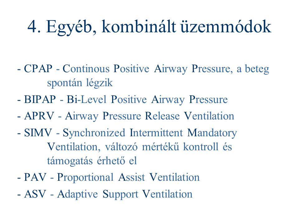 4. Egyéb, kombinált üzemmódok - CPAP - Continous Positive Airway Pressure, a beteg spontán légzik - BIPAP - Bi-Level Positive Airway Pressure - APRV -