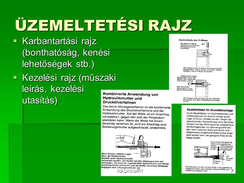 ÜZEMELTETÉSI RAJZ  Karbantartási rajz (bonthatóság, kenési lehetőségek stb.)  Kezelési rajz (műszaki leírás, kezelési utasítás) HAUNI MR17