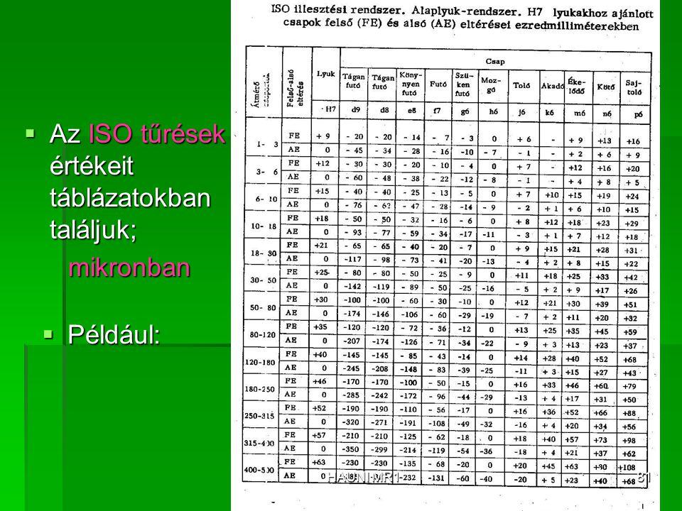  Az ISO tűrések értékeit táblázatokban találjuk; mikronban mikronban  Például: HAUNI MR181