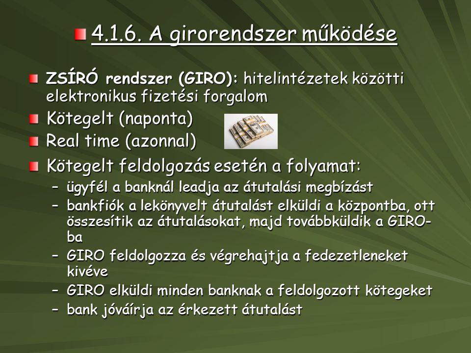 4.1.6. A girorendszer működése ZSÍRÓ rendszer (GIRO): hitelintézetek közötti elektronikus fizetési forgalom Kötegelt (naponta) Real time (azonnal) Köt
