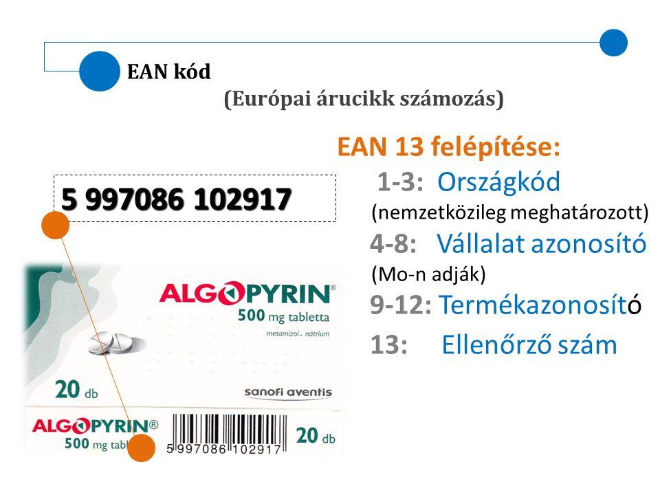 EAN kód (Európai árucikk számozás) 5 997086 102917 EAN 13 felépítése: 1-3: Országkód (nemzetközileg meghatározott) 4-8: Vállalat azonosító (Mo-n adják