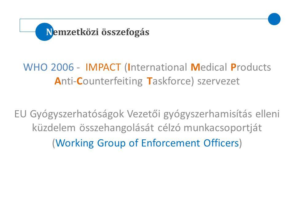 Nemzetközi összefogás WHO 2006 - IMPACT (International Medical Products Anti-Counterfeiting Taskforce) szervezet EU Gyógyszerhatóságok Vezetői gyógysz