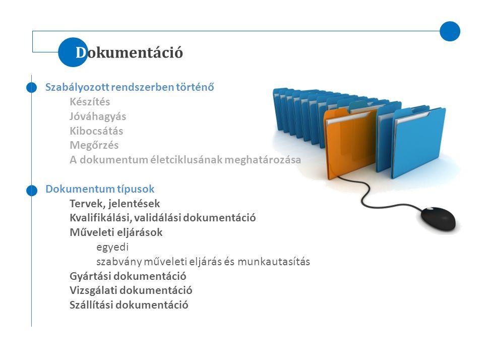 Szabályozott rendszerben történő Készítés Jóváhagyás Kibocsátás Megőrzés A dokumentum életciklusának meghatározása Dokumentum típusok Tervek, jelentés